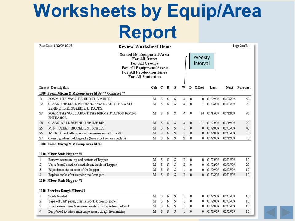 Weekly Interval Worksheets by Equip/Area Report