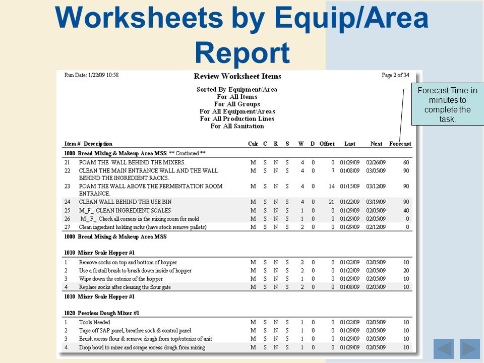 Forecast Time in minutes to complete the task. Worksheets by Equip/Area Report