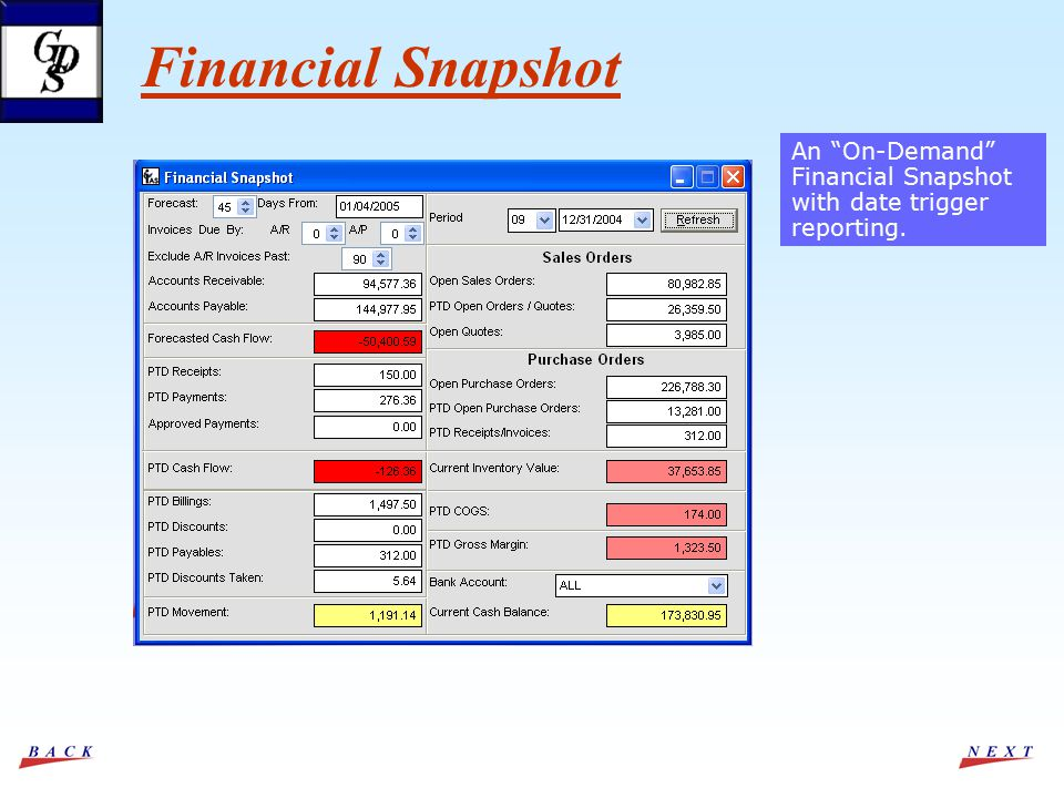 Customer Inquiry In a single module, authorized users can access all pertinent customer information.