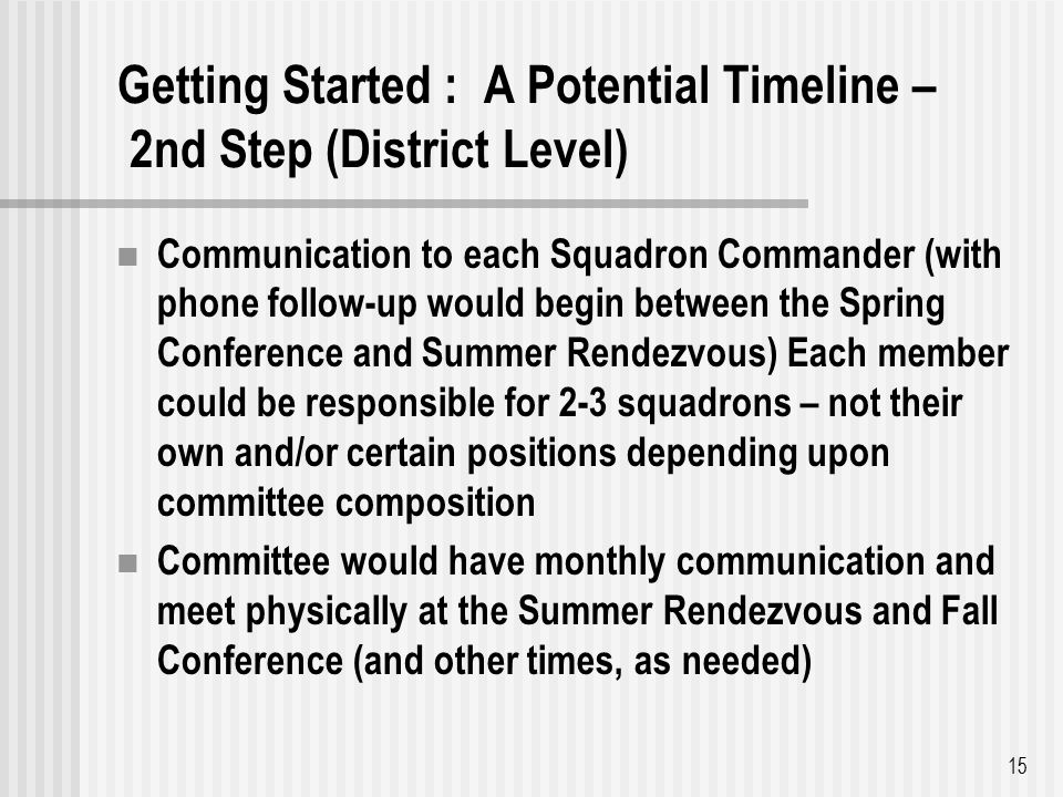 Getting Started : A Potential Timeline – 2nd Step (District Level) Communication to each Squadron Commander (with phone follow-up would begin between the Spring Conference and Summer Rendezvous) Each member could be responsible for 2-3 squadrons – not their own and/or certain positions depending upon committee composition Committee would have monthly communication and meet physically at the Summer Rendezvous and Fall Conference (and other times, as needed) 15