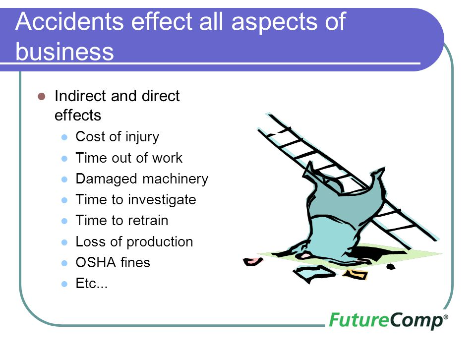 Accidents effect all aspects of business Indirect and direct effects Cost of injury Time out of work Damaged machinery Time to investigate Time to ret