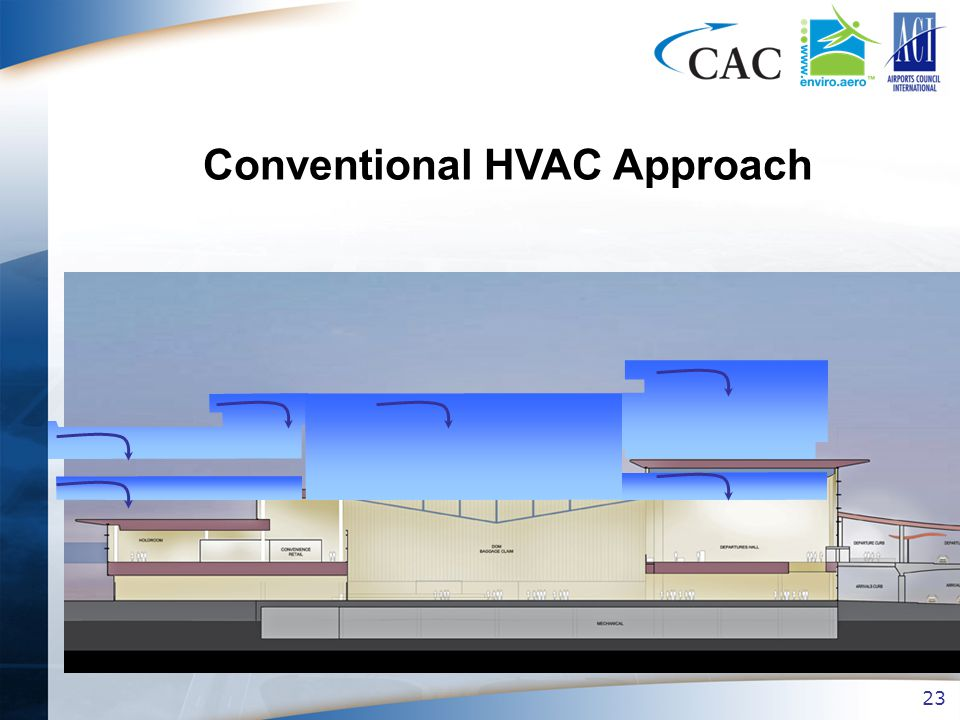 23 Conventional HVAC Approach