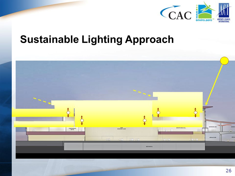 26 Sustainable Lighting Approach