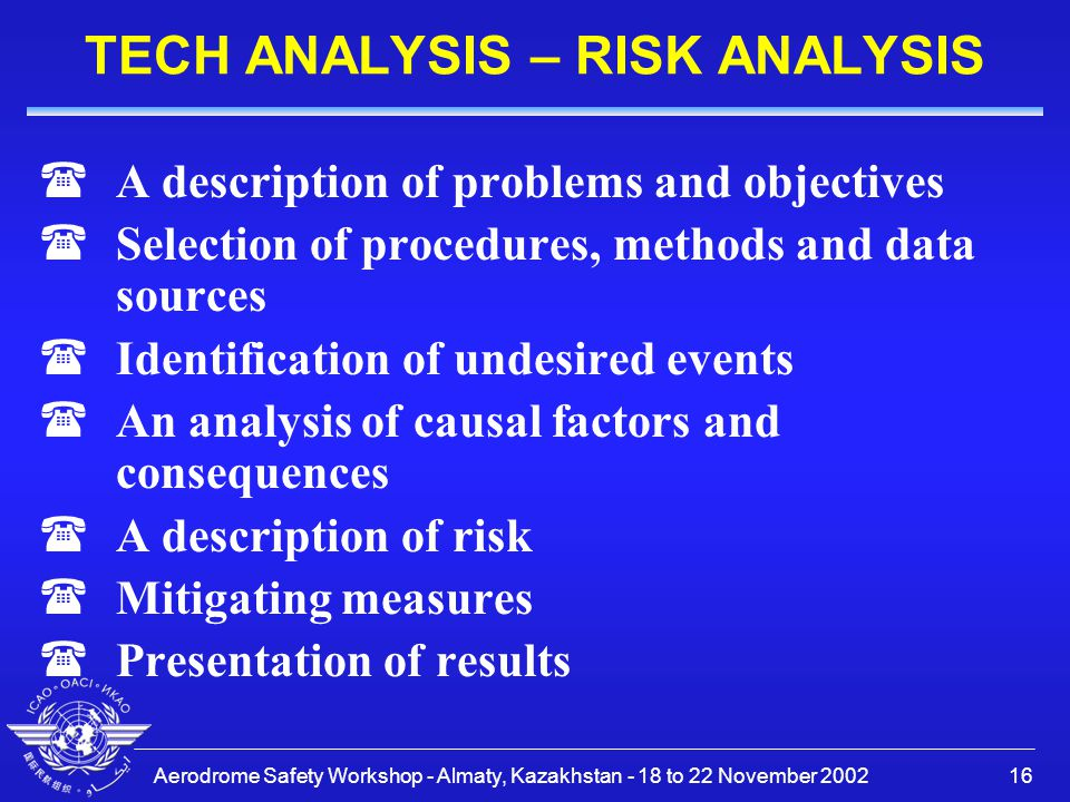Aerodrome Safety Workshop - Almaty, Kazakhstan - 18 to 22 November 200216 TECH ANALYSIS – RISK ANALYSIS (A description of problems and objectives (Sel