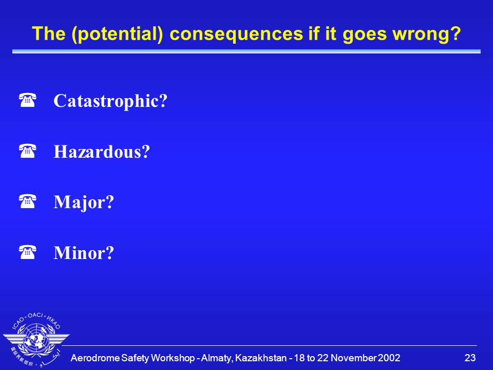 Aerodrome Safety Workshop - Almaty, Kazakhstan - 18 to 22 November 200223 The (potential) consequences if it goes wrong? (Catastrophic? (Hazardous? (M