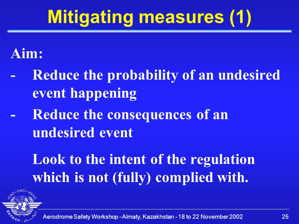 Aerodrome Safety Workshop - Almaty, Kazakhstan - 18 to 22 November 200225 Mitigating measures (1) Aim: - Reduce the probability of an undesired event