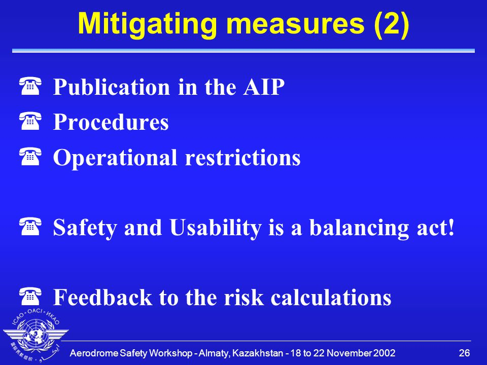 Aerodrome Safety Workshop - Almaty, Kazakhstan - 18 to 22 November 200226 Mitigating measures (2) (Publication in the AIP (Procedures (Operational res
