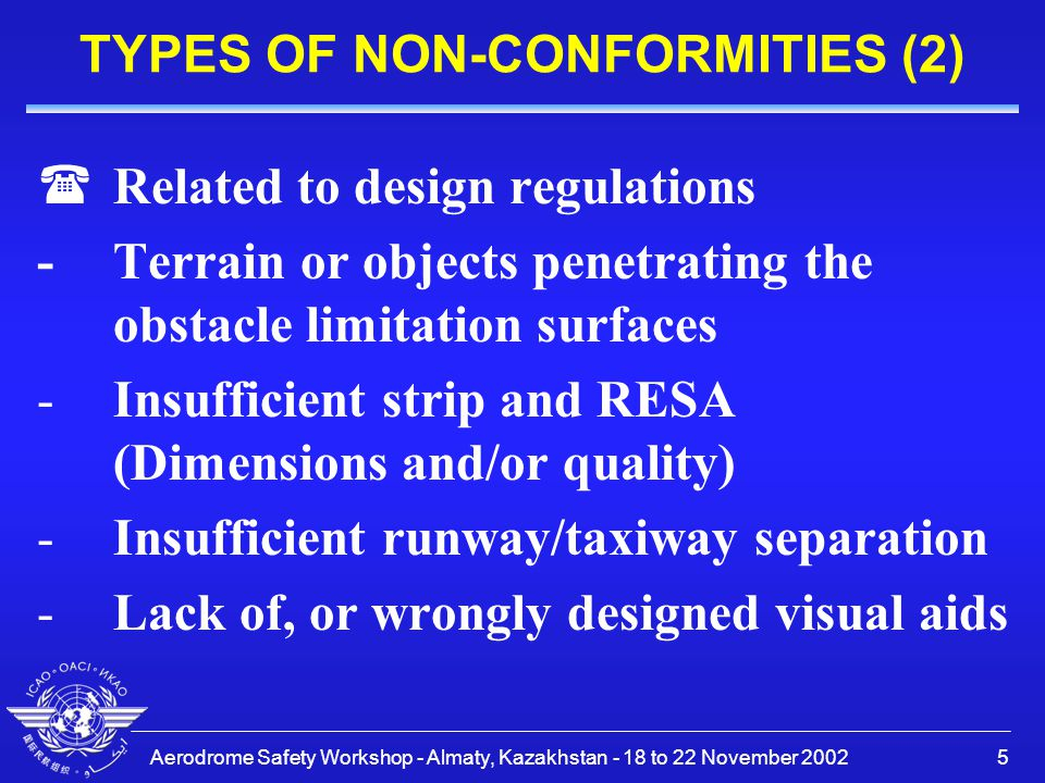 Aerodrome Safety Workshop - Almaty, Kazakhstan - 18 to 22 November 20025 TYPES OF NON-CONFORMITIES (2) (Related to design regulations -Terrain or obje