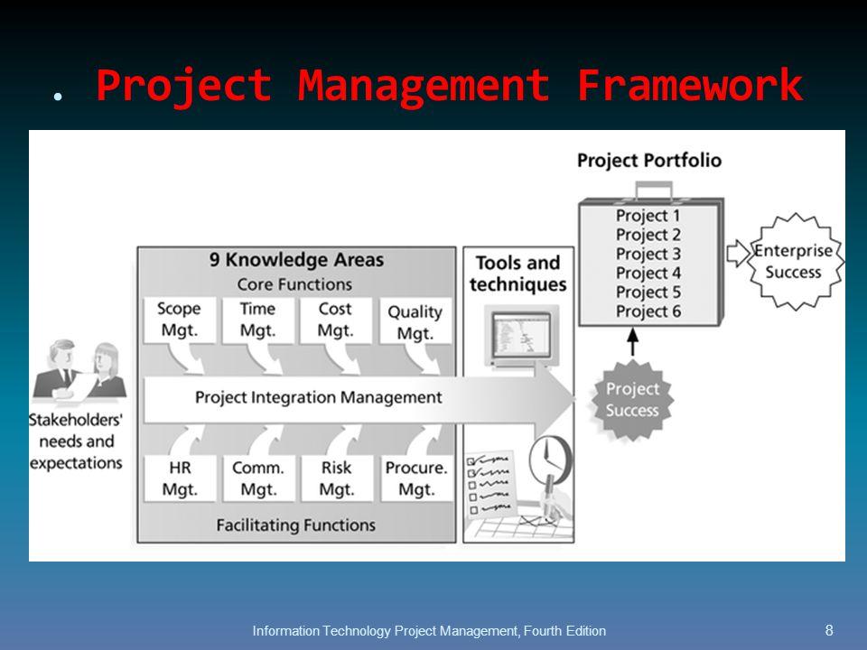 . Project Management Framework Information Technology Project Management, Fourth Edition 8