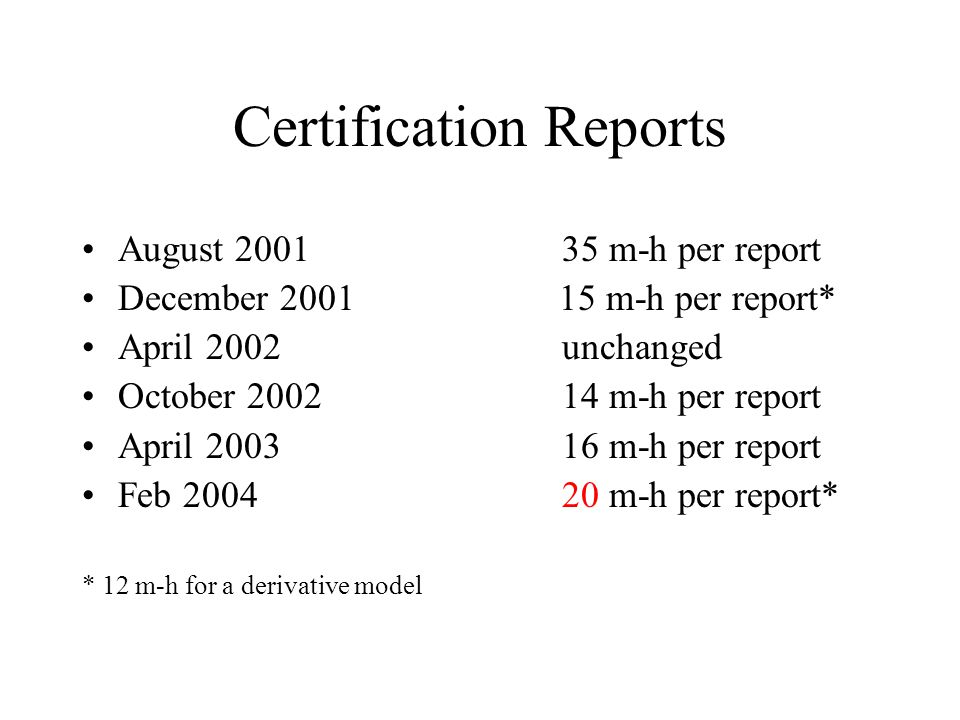 Certification Reports August 200135 m-h per report December 2001 15 m-h per report* April 2002unchanged October 200214 m-h per report April 200316 m-h per report Feb 200420 m-h per report* * 12 m-h for a derivative model