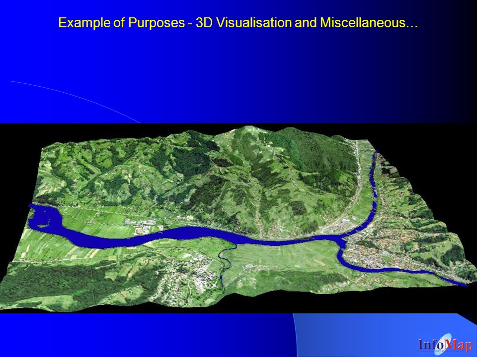 Example of Purposes - 3D Visualisation and Miscellaneous…