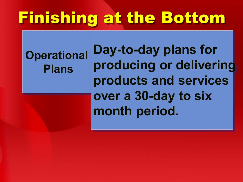 Finishing at the Bottom Operational Plans Day-to-day plans for producing or delivering products and services over a 30-day to six month period.