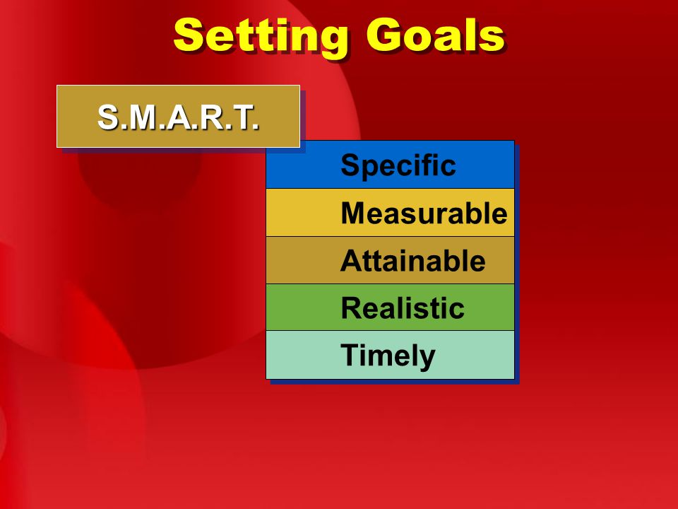 Specific Measurable Attainable Realistic Timely Setting Goals S.M.A.R.T.S.M.A.R.T.