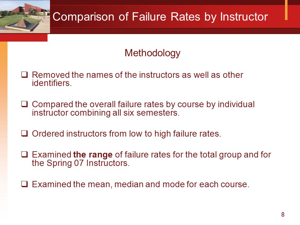 8 Comparison of Failure Rates by Instructor Methodology  Removed the names of the instructors as well as other identifiers.