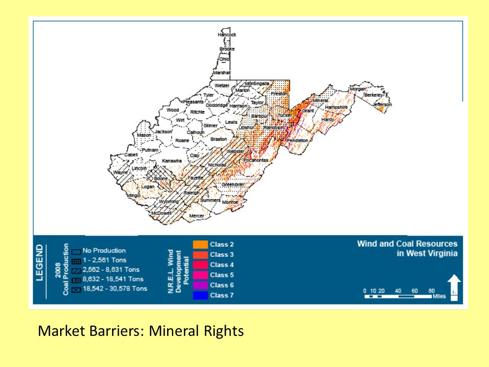 Market Barriers: Mineral Rights