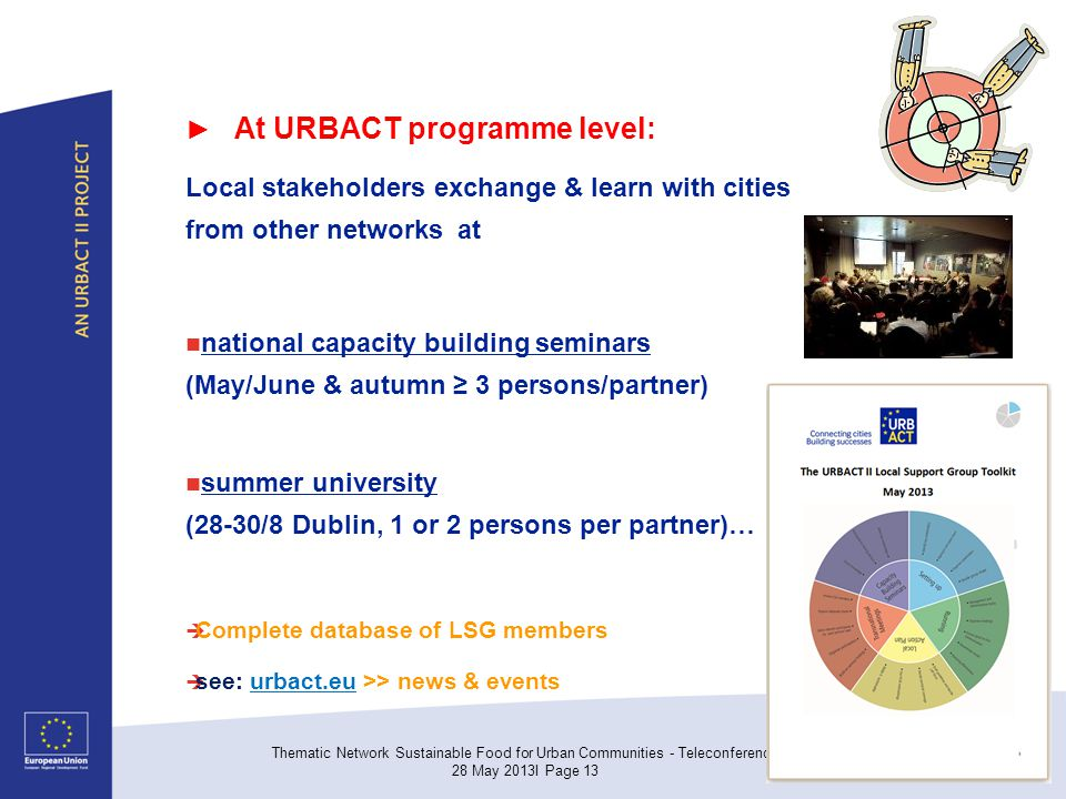 ► At URBACT programme level: Local stakeholders exchange & learn with cities from other networks at national capacity building seminars (May/June & autumn ≥ 3 persons/partner) summer university (28-30/8 Dublin, 1 or 2 persons per partner)…  Complete database of LSG members  see: urbact.eu >> news & events Thematic Network Sustainable Food for Urban Communities - Teleconference 28 May 2013I Page 13
