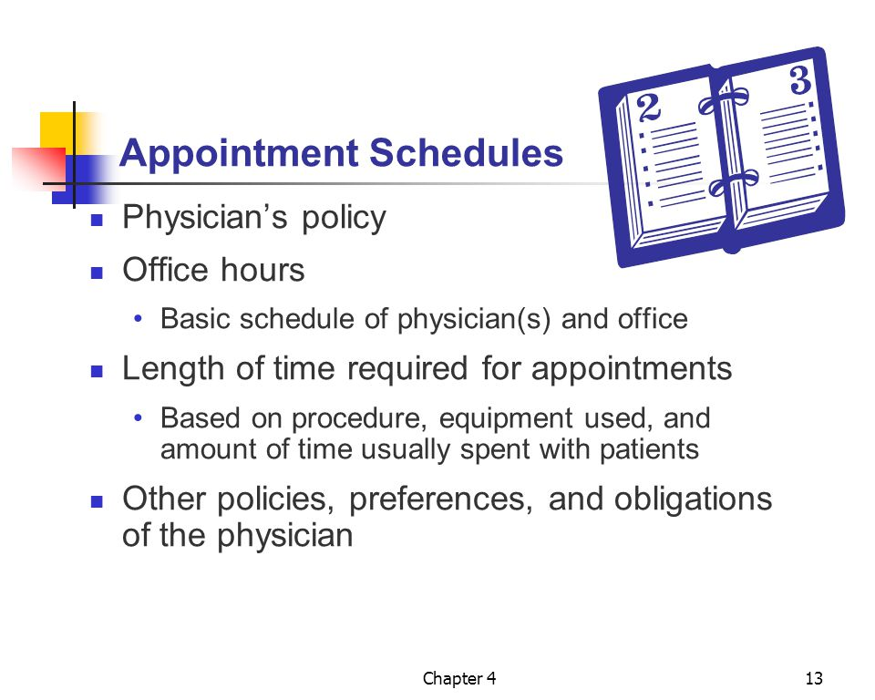 Chapter 413 Appointment Schedules Physician's policy Office hours Basic schedule of physician(s) and office Length of time required for appointments B