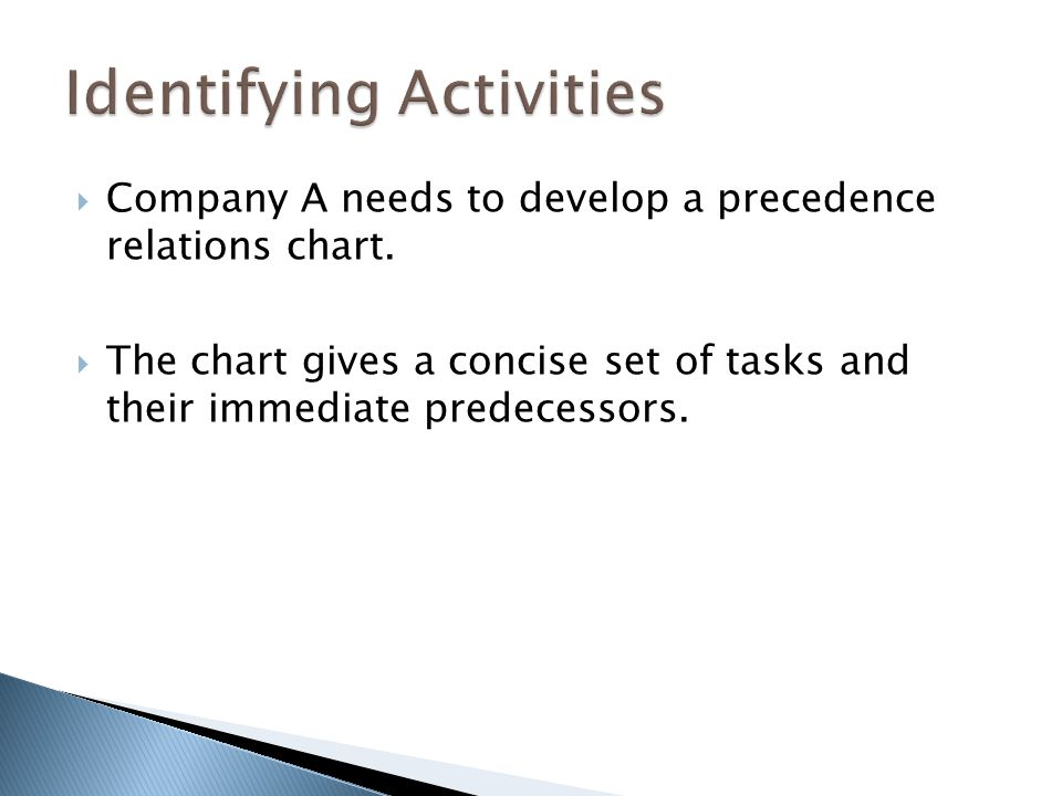  Company A needs to develop a precedence relations chart.