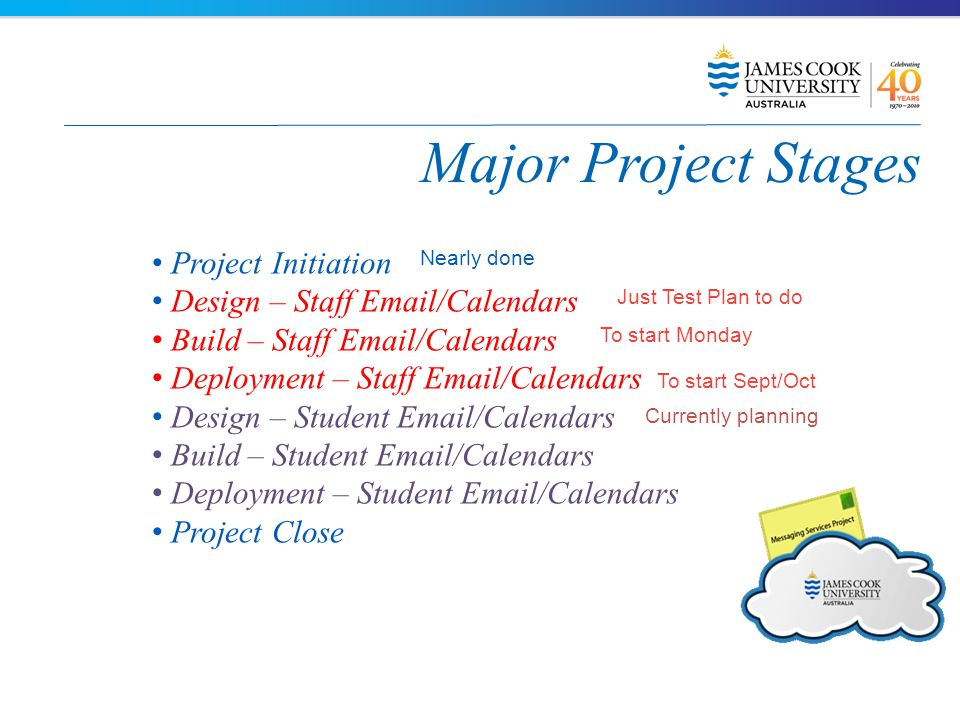 Major Project Stages Project Initiation Design – Staff Email/Calendars Build – Staff Email/Calendars Deployment – Staff Email/Calendars Design – Student Email/Calendars Build – Student Email/Calendars Deployment – Student Email/Calendars Project Close Nearly done Just Test Plan to do To start Monday To start Sept/Oct Currently planning