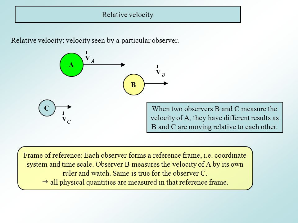 Relative velocity Relative velocity: velocity seen by a particular observer.