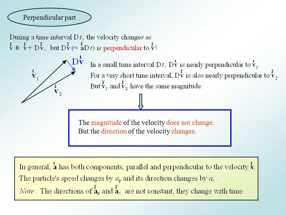 Perpendicular part The magnitude of the velocity does not change.