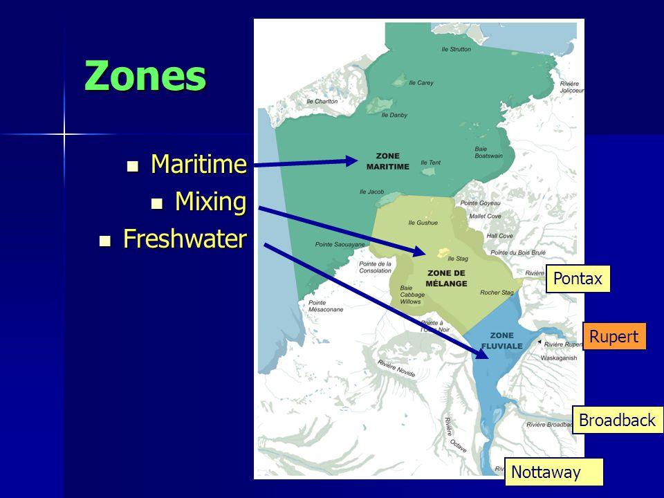 Zones Maritime Maritime Mixing Mixing Freshwater Freshwater Pontax Rupert Broadback Nottaway