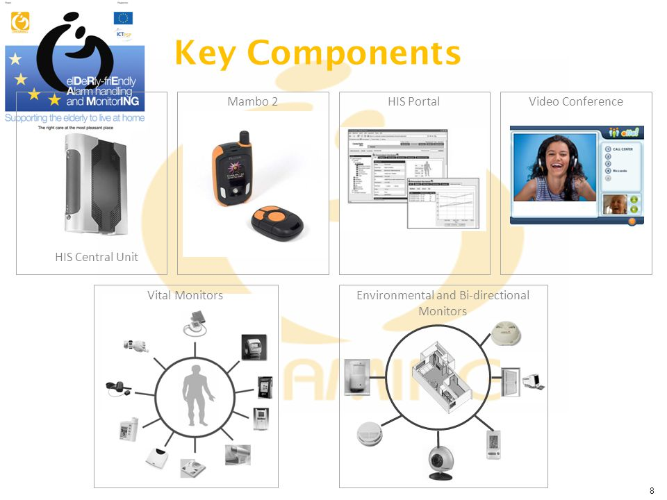 8 Key Components HIS Central Unit Mambo 2HIS PortalVideo Conference Vital MonitorsEnvironmental and Bi-directional Monitors