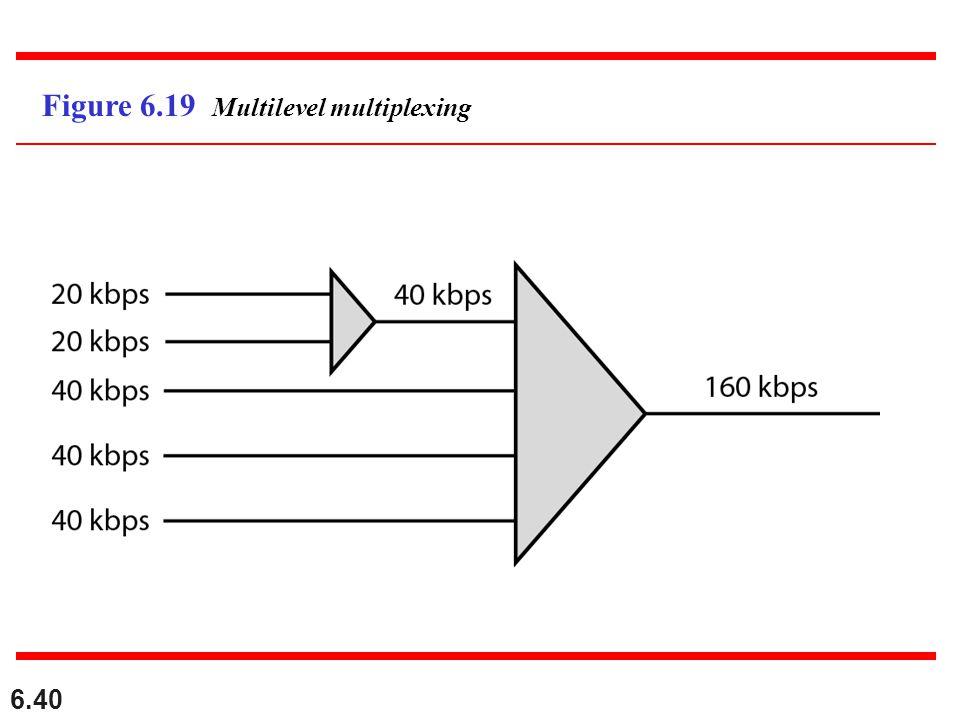 6.40 Figure 6.19 Multilevel multiplexing