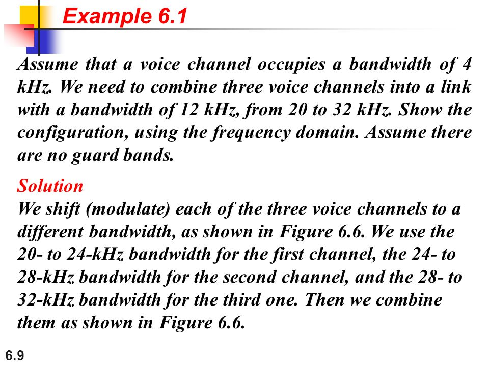 6.9 Assume that a voice channel occupies a bandwidth of 4 kHz. We need to combine three voice channels into a link with a bandwidth of 12 kHz, from 20