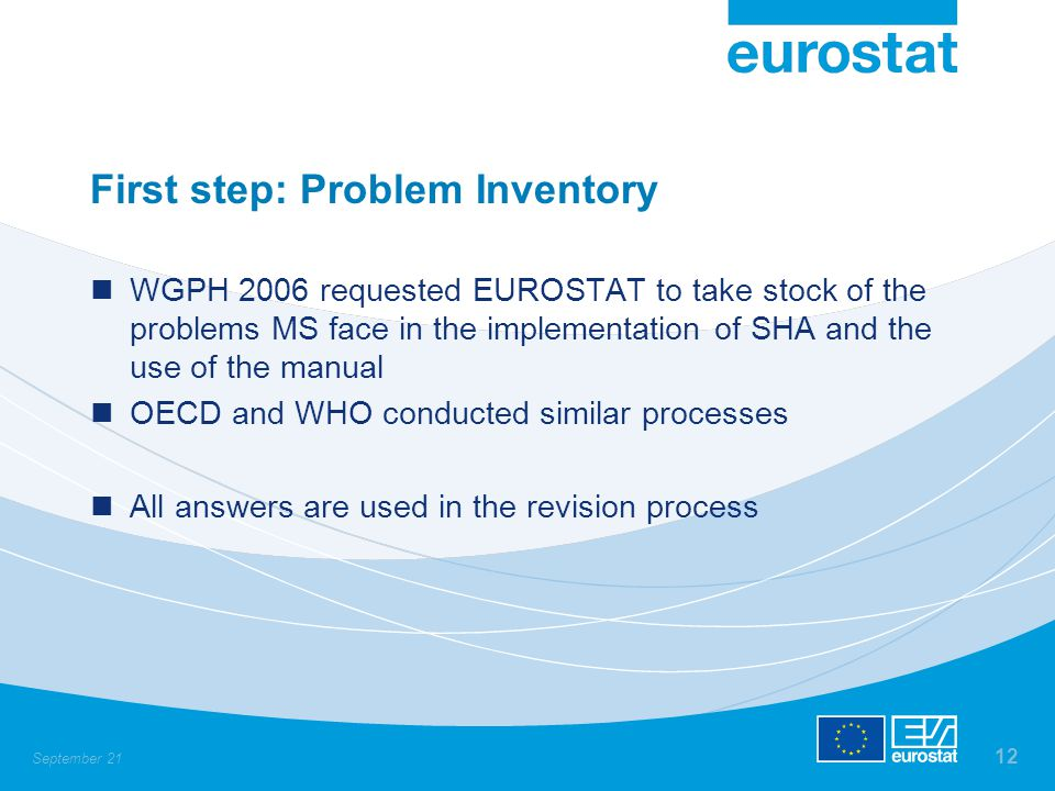 September 21 12 First step: Problem Inventory WGPH 2006 requested EUROSTAT to take stock of the problems MS face in the implementation of SHA and the