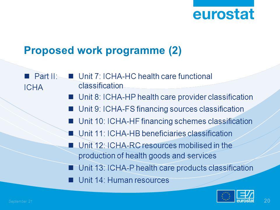 September 21 20 Proposed work programme (2) Part II: ICHA Unit 7: ICHA-HC health care functional classification Unit 8: ICHA-HP health care provider c