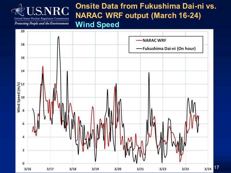 17 Onsite Data from Fukushima Dai-ni vs. NARAC WRF output (March 16-24) Wind Speed