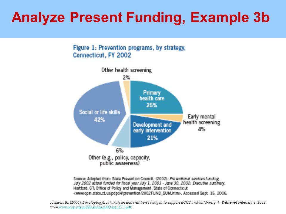 Analyze Present Funding, Example 3b Johnson, K. (2006).