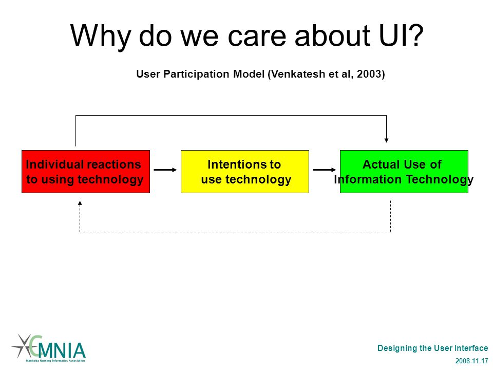 Designing the User Interface 2008-11-17 Why do we care about UI? User Participation Model (Venkatesh et al, 2003) Individual reactions to using techno