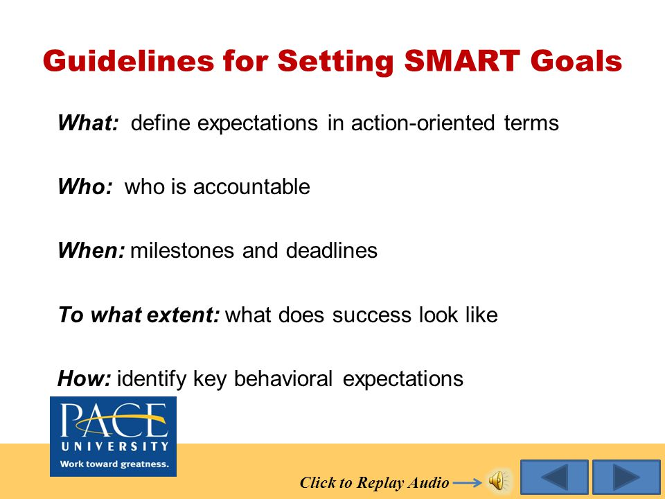 SMART Goals Specific Measurable Achievable Realistic Time-bound Click to Replay Audio