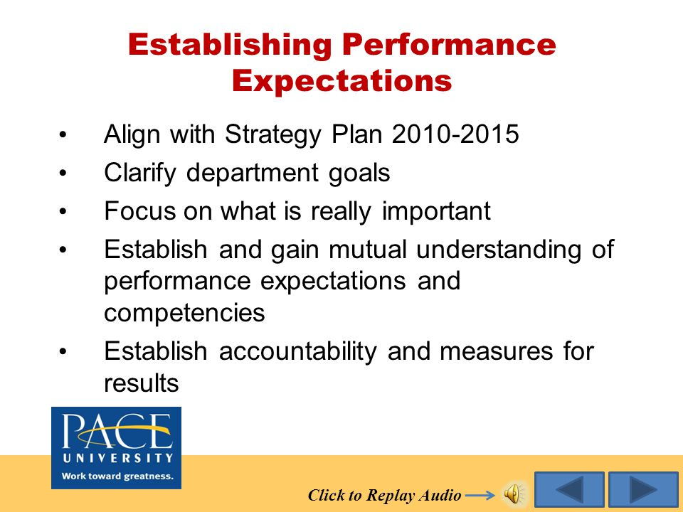 Performance Management Cycle Click to Replay Audio
