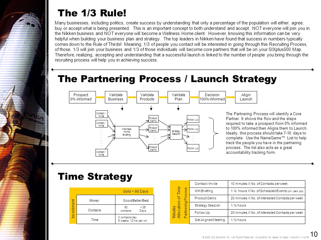 The Partnering Process / Launch Strategy 10 Time Strategy The 1/3 Rule.
