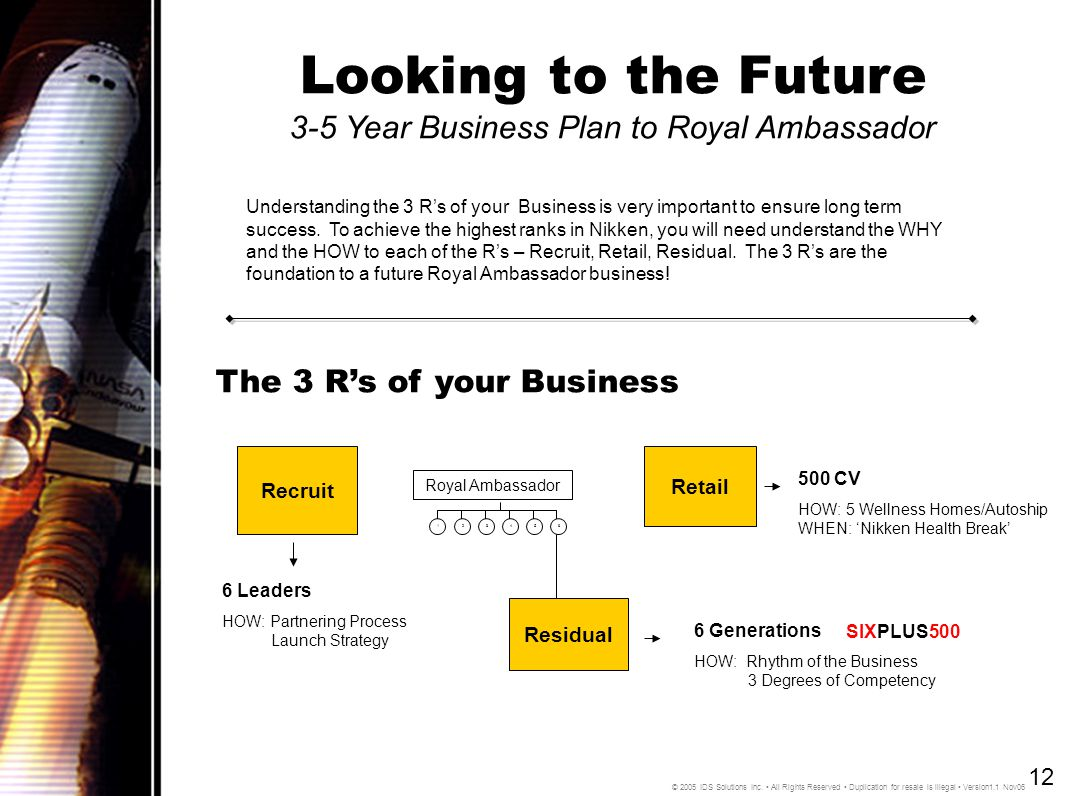 Looking to the Future 3-5 Year Business Plan to Royal Ambassador The 3 R's of your Business Understanding the 3 R's of your Business is very important to ensure long term success.