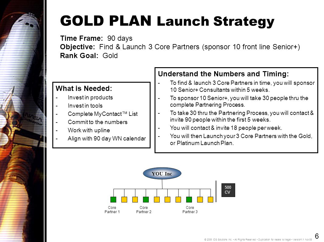 GOLD PLAN Launch Strategy Time Frame: 90 days Objective: Find & Launch 3 Core Partners (sponsor 10 front line Senior+) Rank Goal: Gold What is Needed: -Invest in products -Invest in tools -Complete MyContact™ List -Commit to the numbers -Work with upline -Align with 90 day WN calendar Understand the Numbers and Timing: -To find & launch 3 Core Partners in time, you will sponsor 10 Senior+ Consultants within 5 weeks.