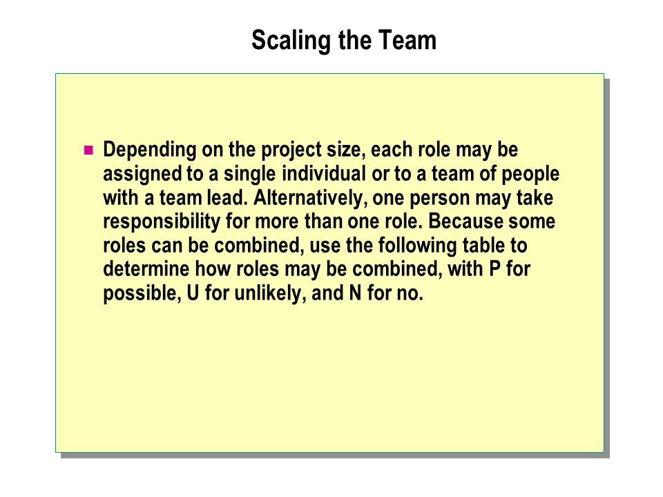Scaling the Team Depending on the project size, each role may be assigned to a single individual or to a team of people with a team lead. Alternativel
