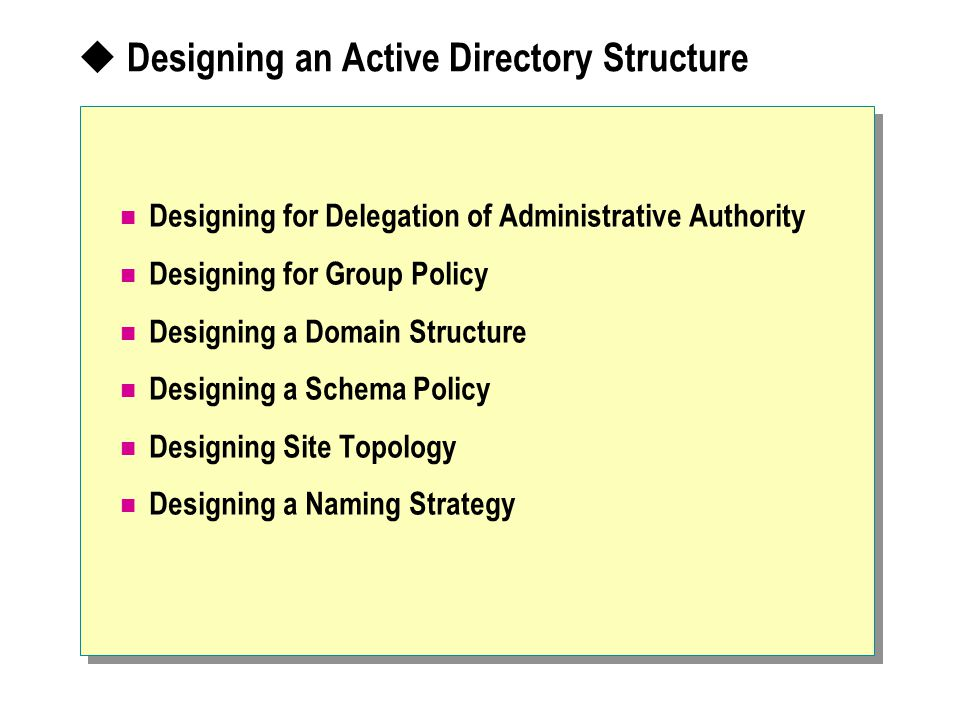  Designing an Active Directory Structure Designing for Delegation of Administrative Authority Designing for Group Policy Designing a Domain Structure