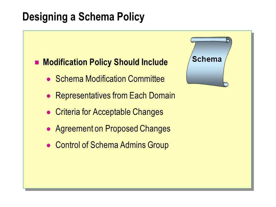 Designing a Schema Policy Modification Policy Should Include Schema Modification Committee Representatives from Each Domain Criteria for Acceptable Changes Agreement on Proposed Changes Control of Schema Admins Group Schema