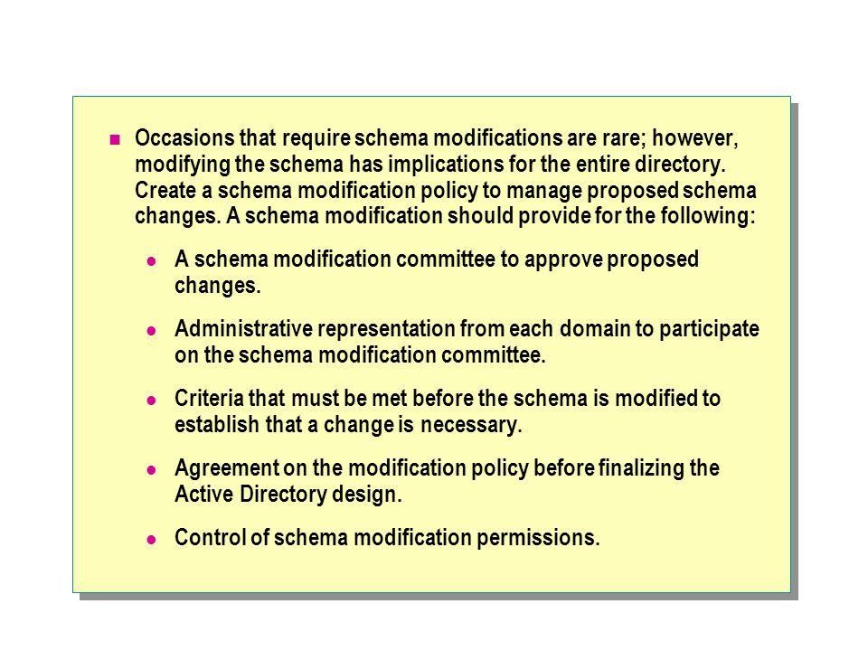 Occasions that require schema modifications are rare; however, modifying the schema has implications for the entire directory. Create a schema modific