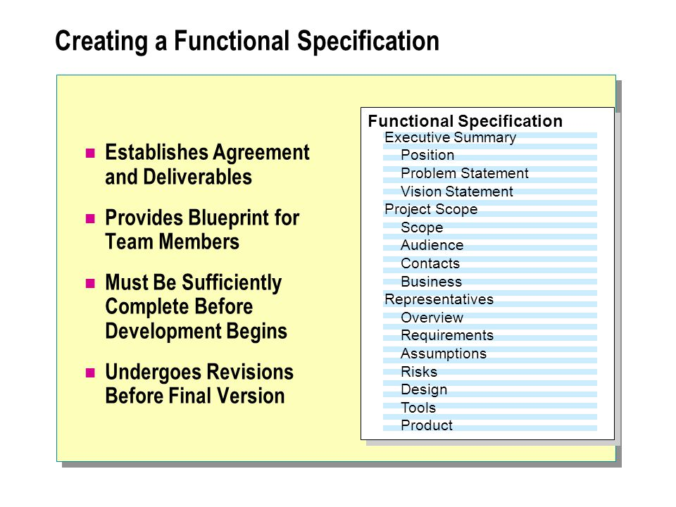 Creating a Functional Specification Establishes Agreement and Deliverables Provides Blueprint for Team Members Must Be Sufficiently Complete Before De