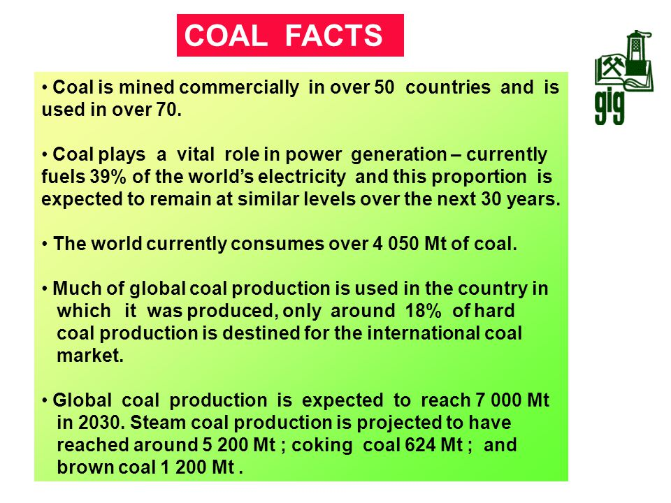 Coal is mined commercially in over 50 countries and is used in over 70. Coal plays a vital role in power generation – currently fuels 39% of the world