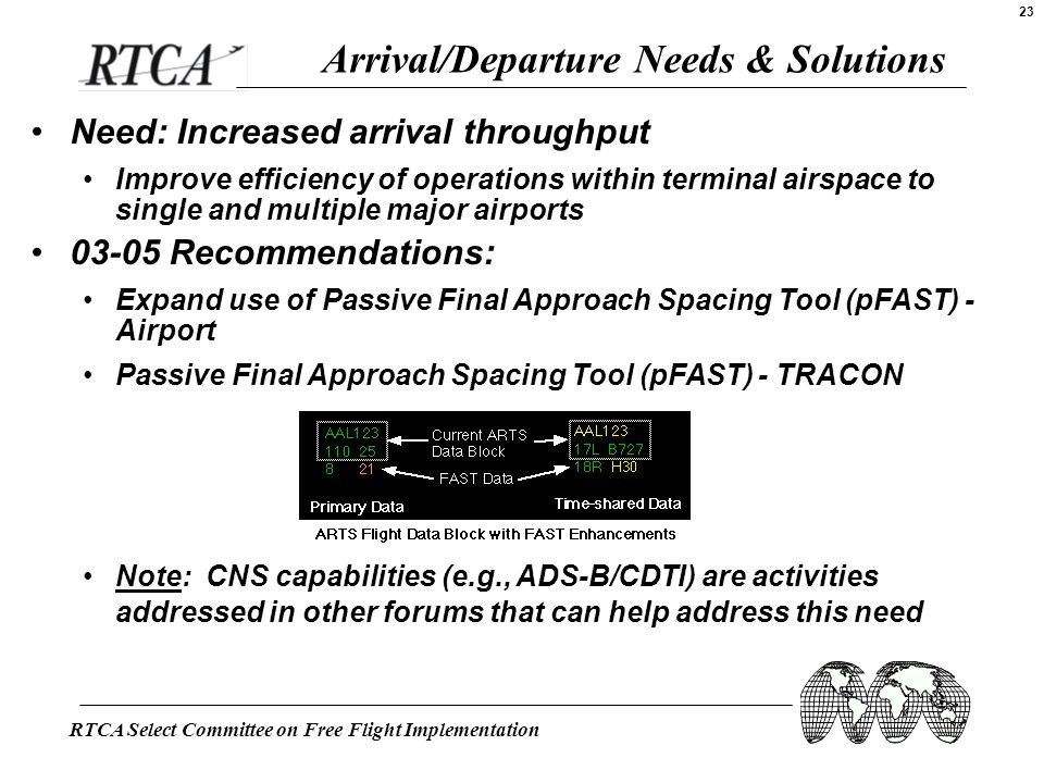 RTCA Select Committee on Free Flight Implementation 23 Arrival/Departure Needs & Solutions Need: Increased arrival throughput Improve efficiency of op
