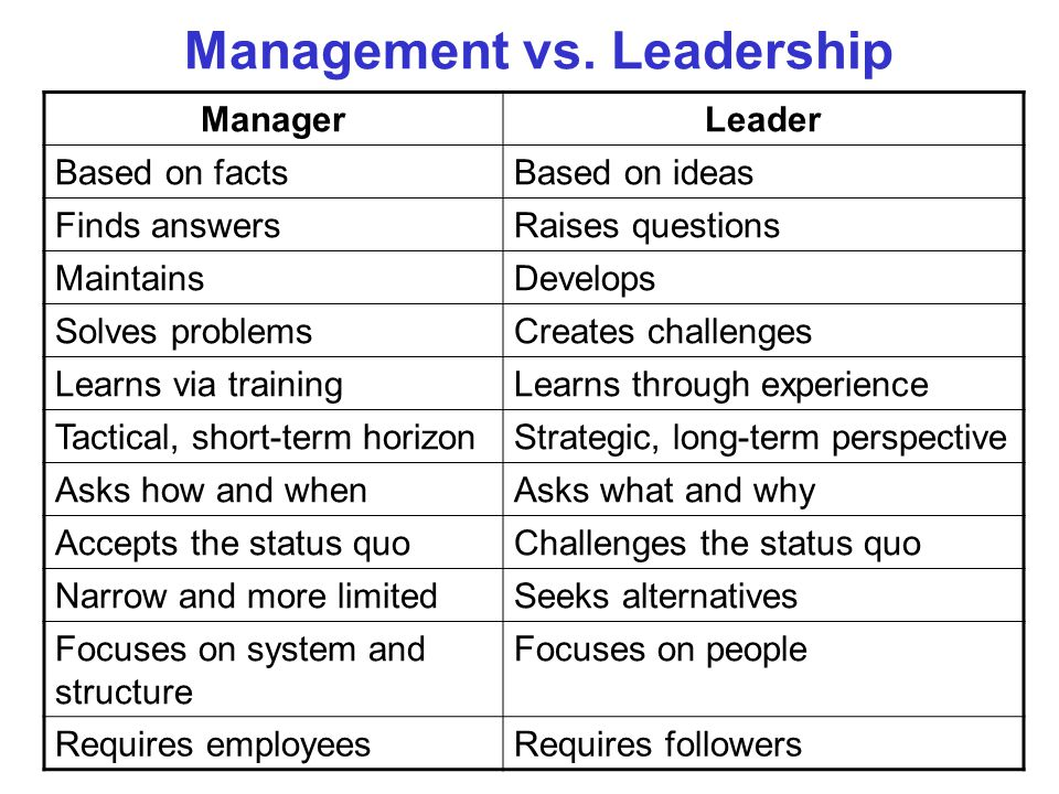 Management vs.