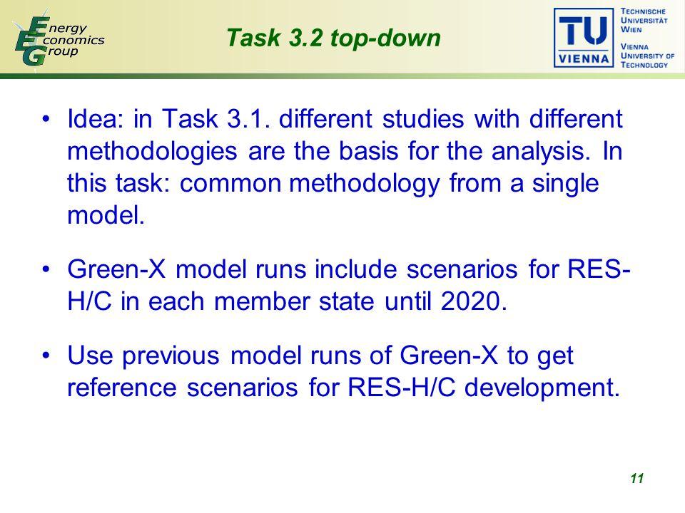 11 Task 3.2 top-down Idea: in Task 3.1.