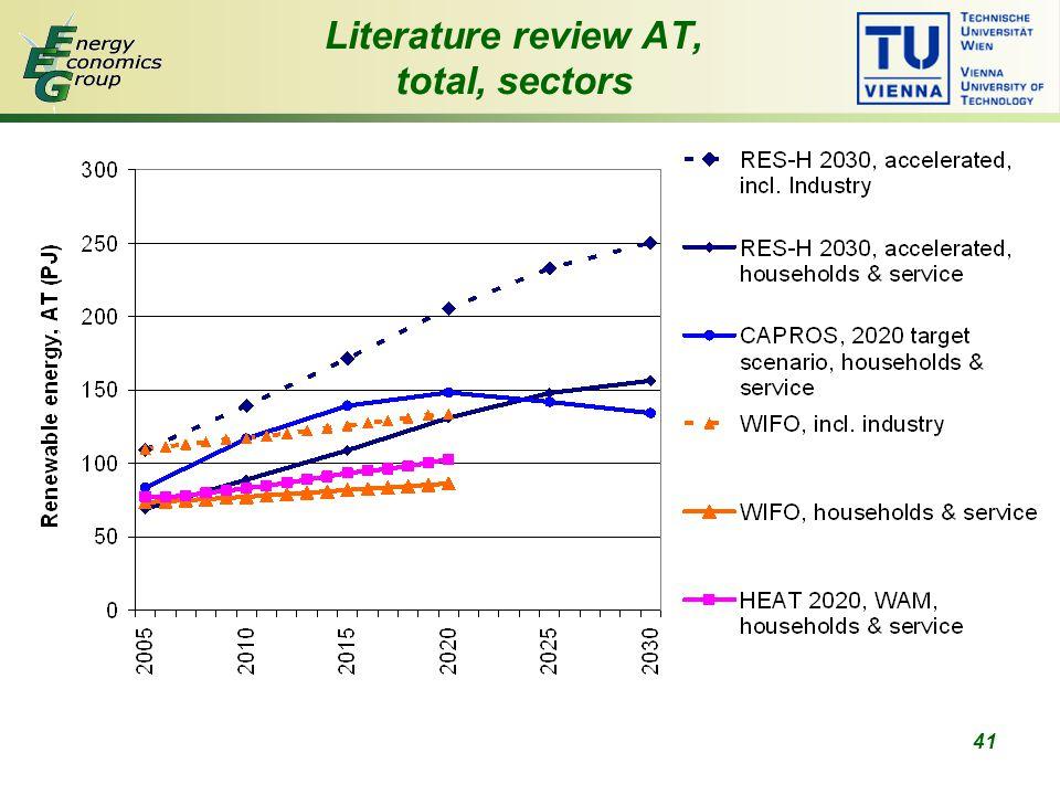 41 Literature review AT, total, sectors