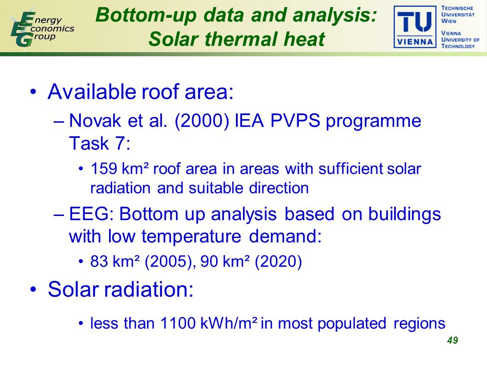 49 Bottom-up data and analysis: Solar thermal heat Available roof area: –Novak et al.